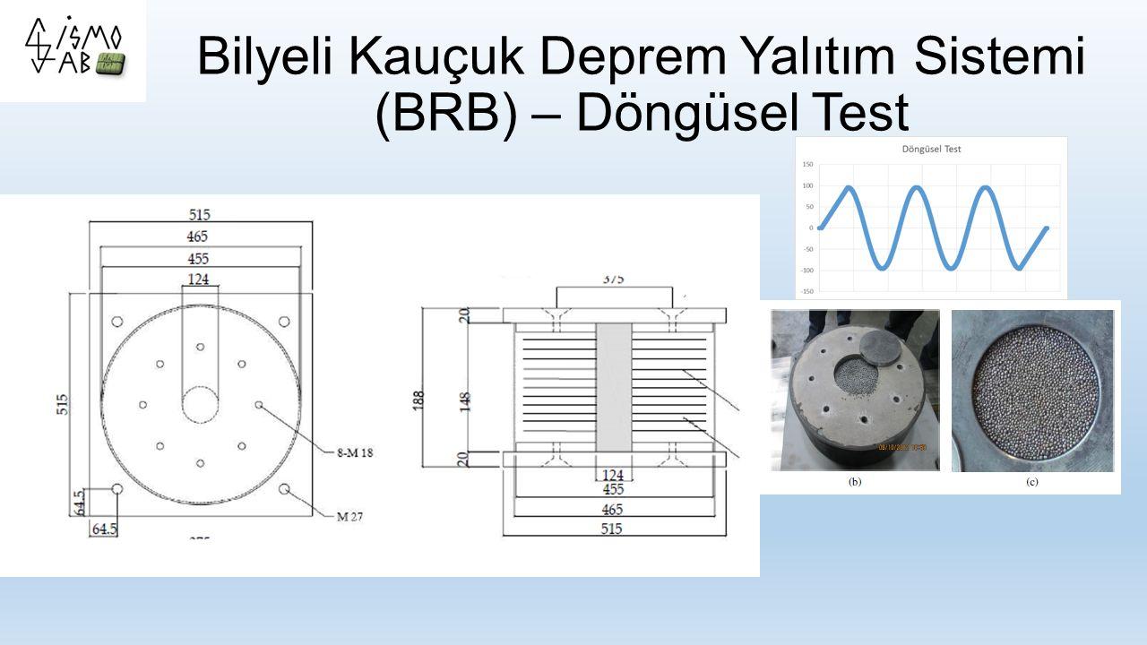 Bilyeli Kauçuk Deprem Yalıtım Sistemi (BRB) – Döngüsel Test