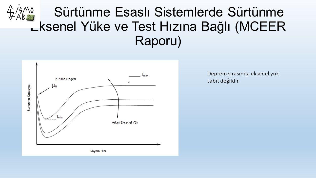 Sürtünme Esaslı Sistemlerde Sürtünme Eksenel Yüke ve Test Hızına Bağlı (MCEER Raporu) Deprem sırasında eksenel yük sabit değildir.