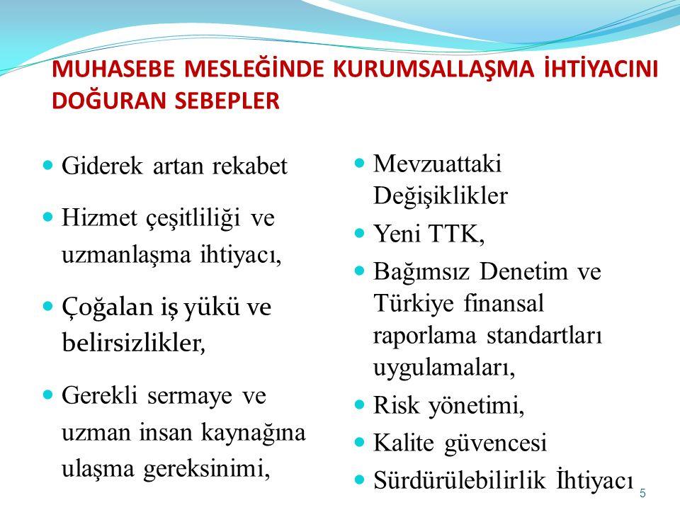 Giderek artan rekabet Hizmet çeşitliliği ve uzmanlaşma ihtiyacı, Çoğalan iş yükü ve belirsizlikler, Gerekli sermaye ve uzman insan kaynağına ulaşma gereksinimi, Mevzuattaki Değişiklikler Yeni TTK, Bağımsız Denetim ve Türkiye finansal raporlama standartları uygulamaları, Risk yönetimi, Kalite güvencesi Sürdürülebilirlik İhtiyacı 5 MUHASEBE MESLEĞİNDE KURUMSALLAŞMA İHTİYACINI DOĞURAN SEBEPLER