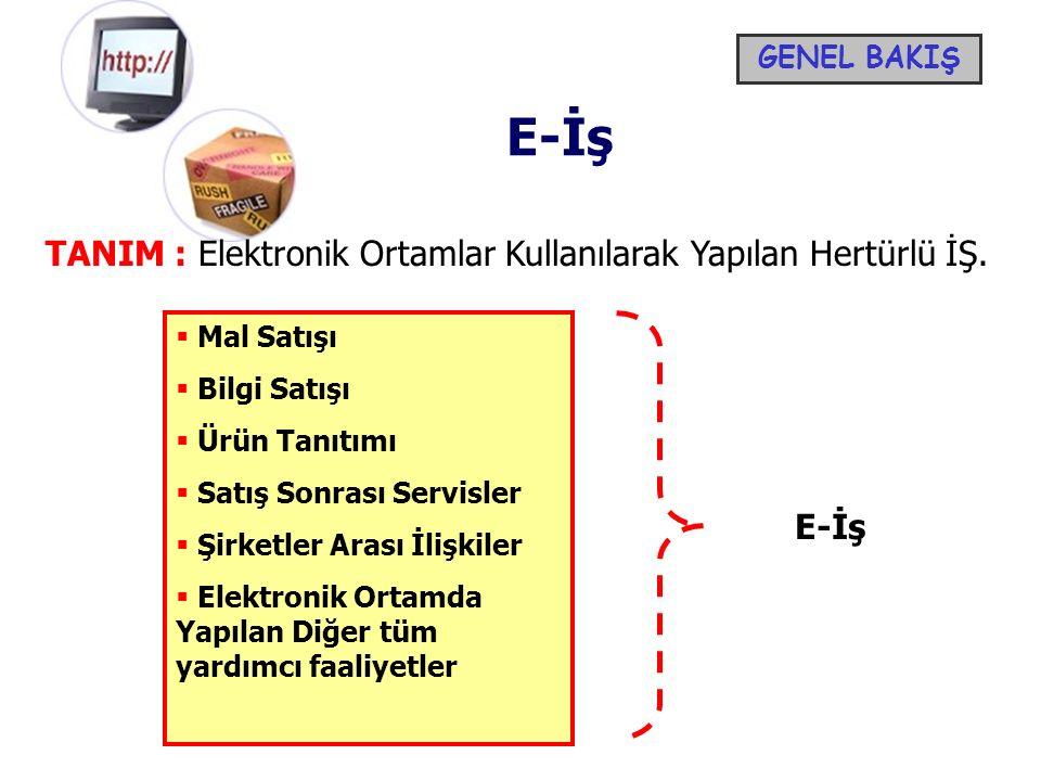 E-İş TANIM : Elektronik Ortamlar Kullanılarak Yapılan Hertürlü İŞ.  Mal Satışı  Bilgi Satışı  Ürün Tanıtımı  Satış Sonrası Servisler  Şirketler A