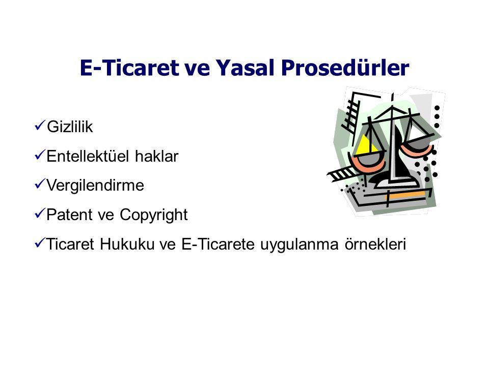 Gizlilik Entellektüel haklar Vergilendirme Patent ve Copyright Ticaret Hukuku ve E-Ticarete uygulanma örnekleri