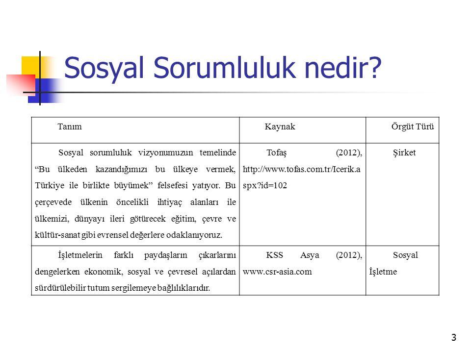 """Sosyal Sorumluluk nedir? TanımKaynakÖrgüt Türü Sosyal sorumluluk vizyonumuzun temelinde """"Bu ülkeden kazandığımızı bu ülkeye vermek, Türkiye ile birlik"""