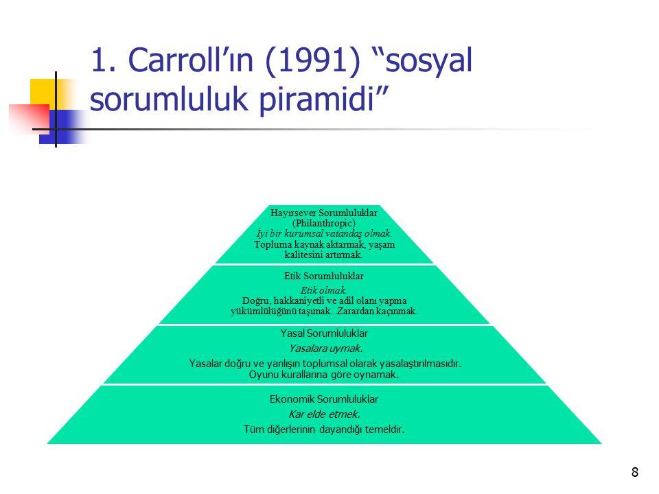 """1. Carroll'ın (1991) """"sosyal sorumluluk piramidi"""" 8"""