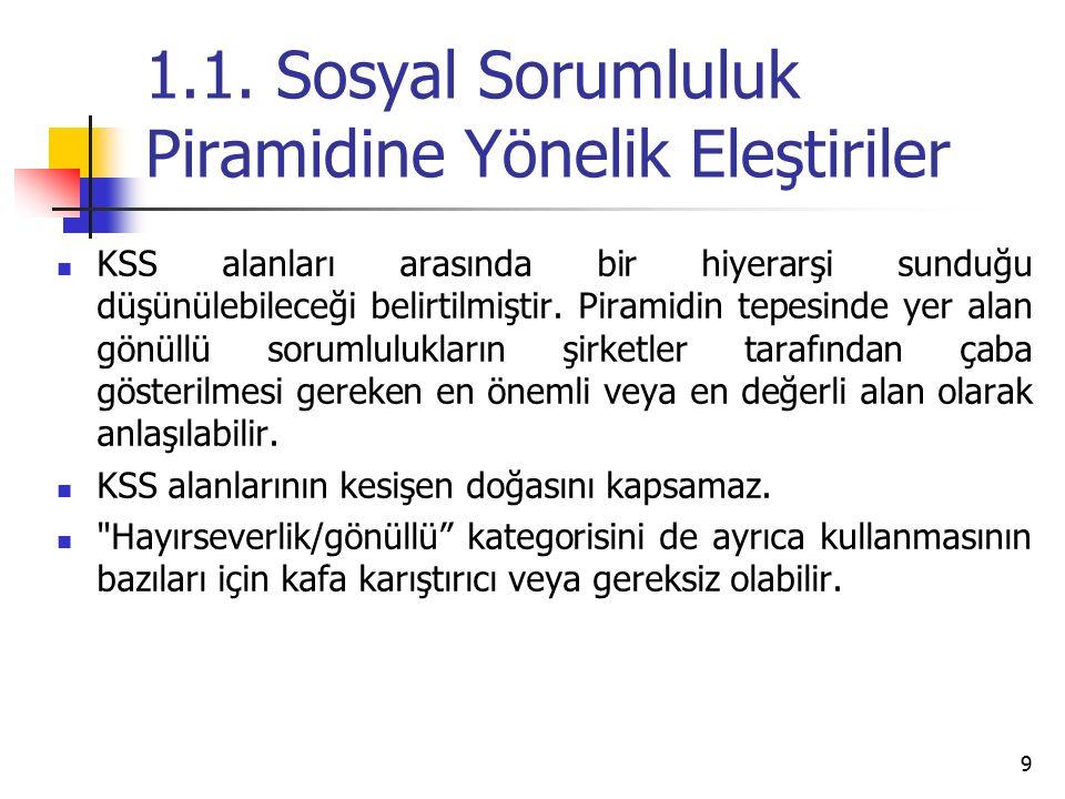 1.1. Sosyal Sorumluluk Piramidine Yönelik Eleştiriler KSS alanları arasında bir hiyerarşi sunduğu düşünülebileceği belirtilmiştir. Piramidin tepesinde
