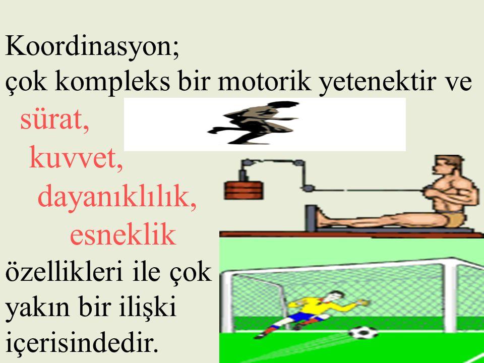 Bu Nedenle; Koordinasyon Kavramı Bu Nedenle; Koordinasyon Kavramı Futbolcu da, Kısa süre içerisinde zor hareketleri öğrenebilme ve değişik durumlarda amaca uygun çabuk bir şekilde tepki gösterebilmesine,