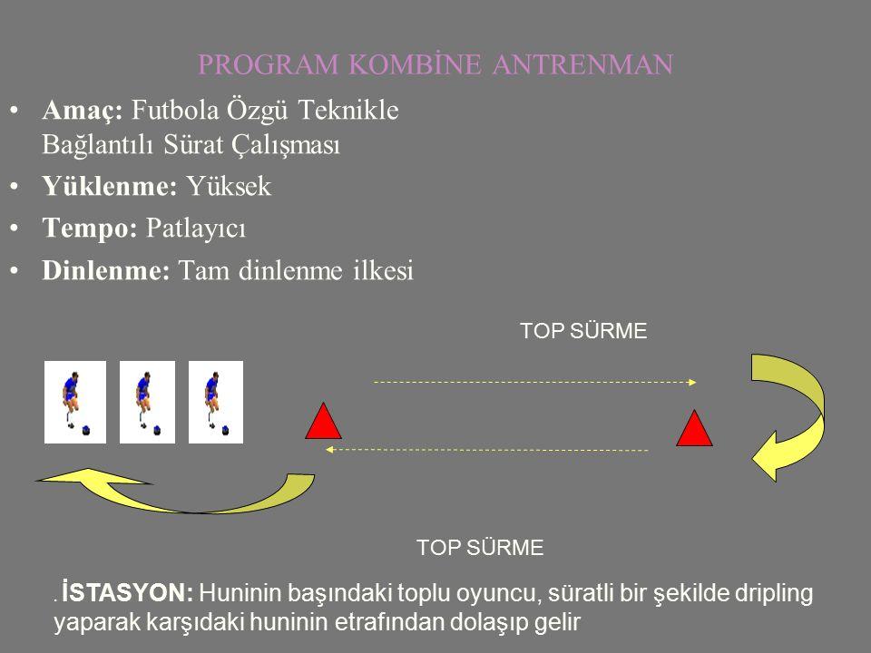 PROGRAM KOMBİNE ANTRENMAN Amaç: Futbola Özgü Teknikle Bağlantılı Sürat Çalışması Yüklenme: Yüksek Tempo: Patlayıcı Dinlenme: Tam dinlenme ilkesi. İSTA