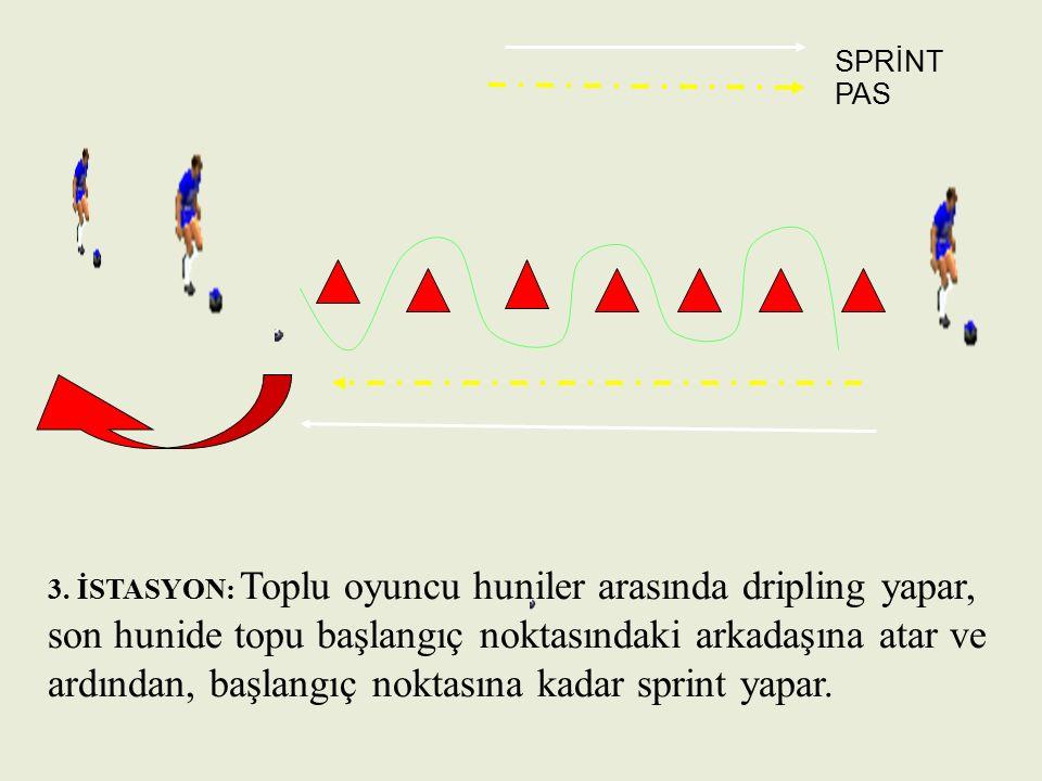 SPRİNT PAS 3. İSTASYON: Toplu oyuncu huniler arasında dripling yapar, son hunide topu başlangıç noktasındaki arkadaşına atar ve ardından, başlangıç no