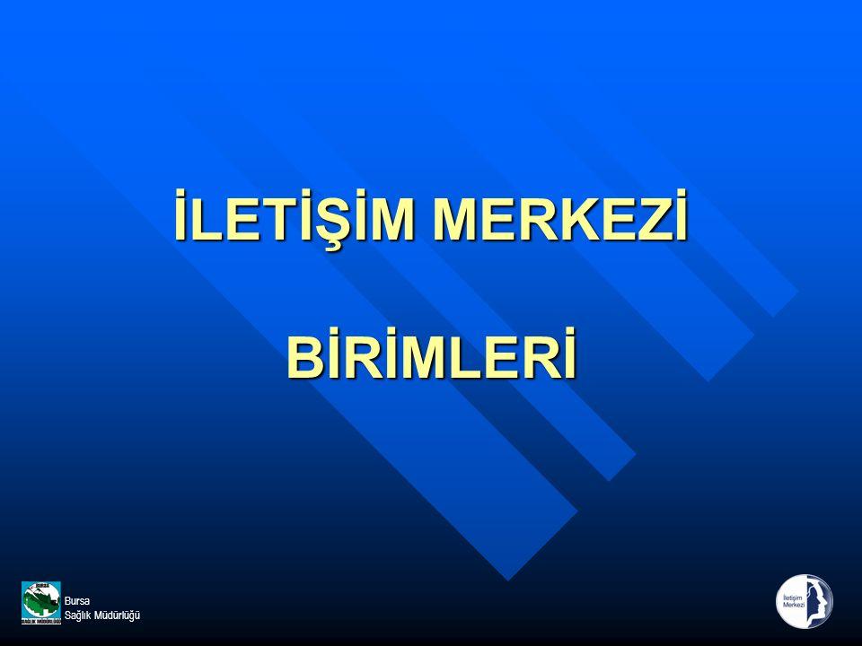 Bursa Sağlık Müdürlüğü İLETİŞİM MERKEZİ BİRİMLERİ
