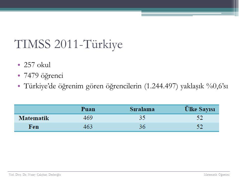 TIMSS 2011-Türkiye 257 okul 7479 öğrenci Türkiye'de öğrenim gören öğrencilerin (1.244.497) yaklaşık %0,6'sı Yrd.