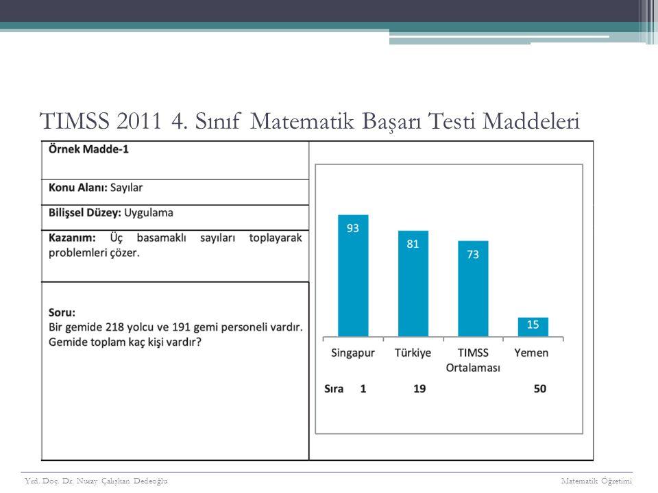 TIMSS 2011 4.Sınıf Matematik Başarı Testi Maddeleri Yrd.
