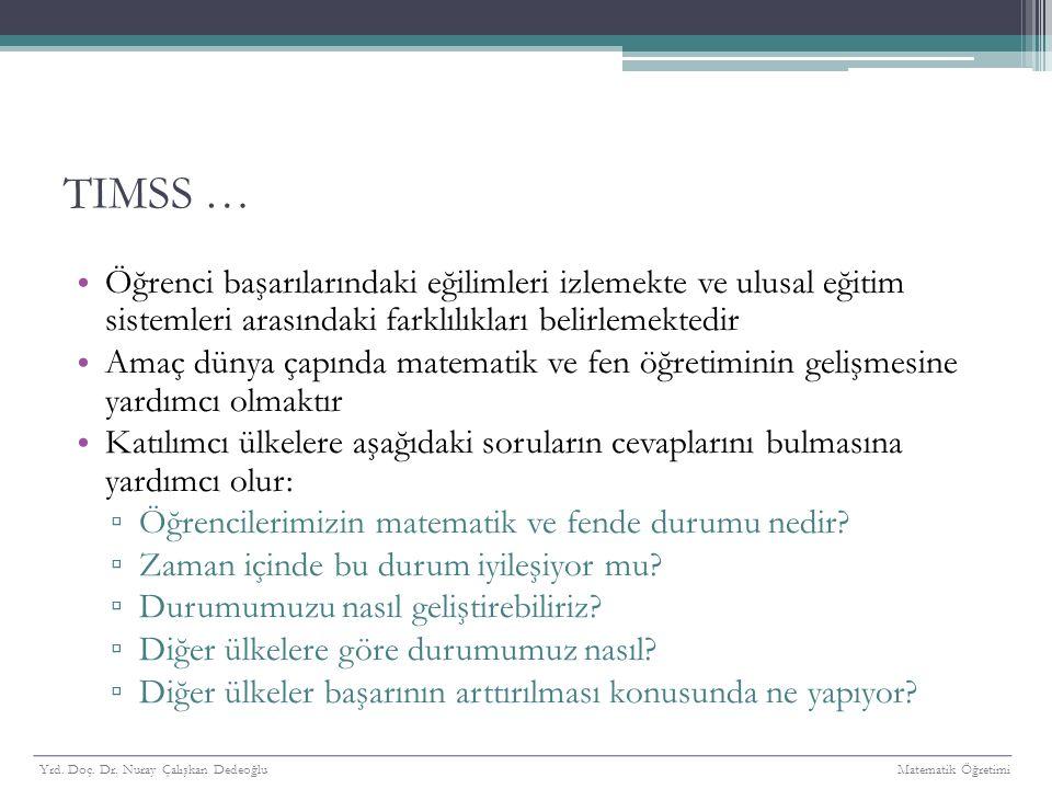 TIMSS 2011 4.Sınıf Matematik Yeterlik Düzeylerine Göre Türkiye'nin Konumu Yrd.
