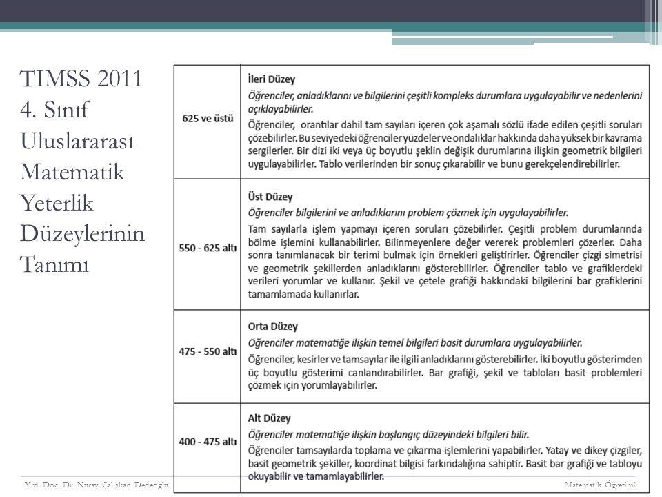 Matematik öğrenimine harcanan zaman açısından Türkiye 4.