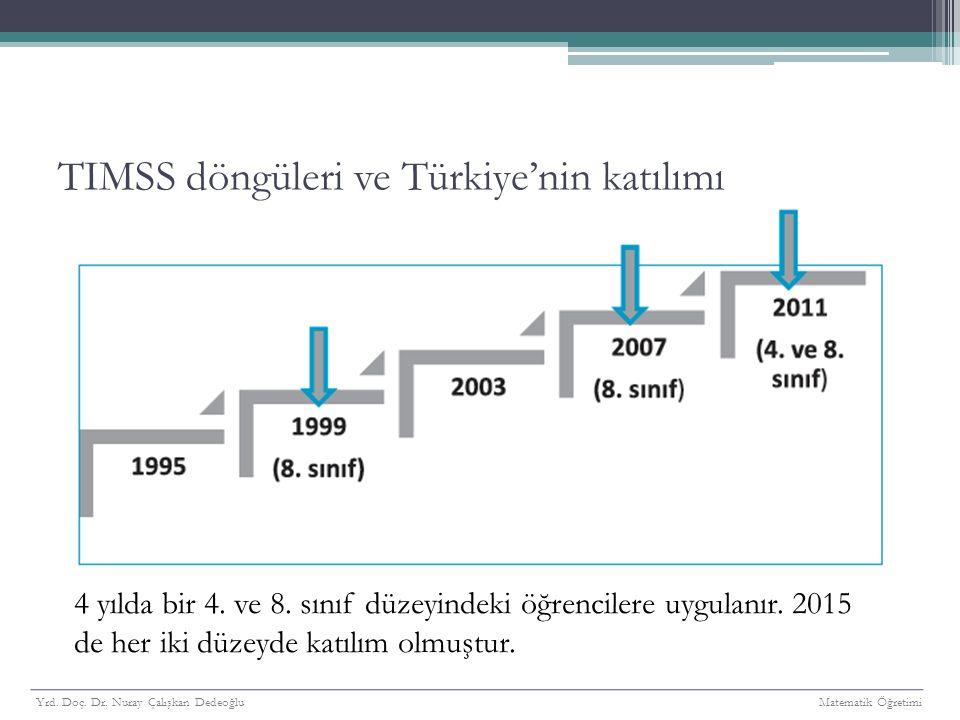 TIMSS 1999, 2007 ve 2011'de Türkiye'nin 8.Sınıf Matematik Başarısı Yrd.