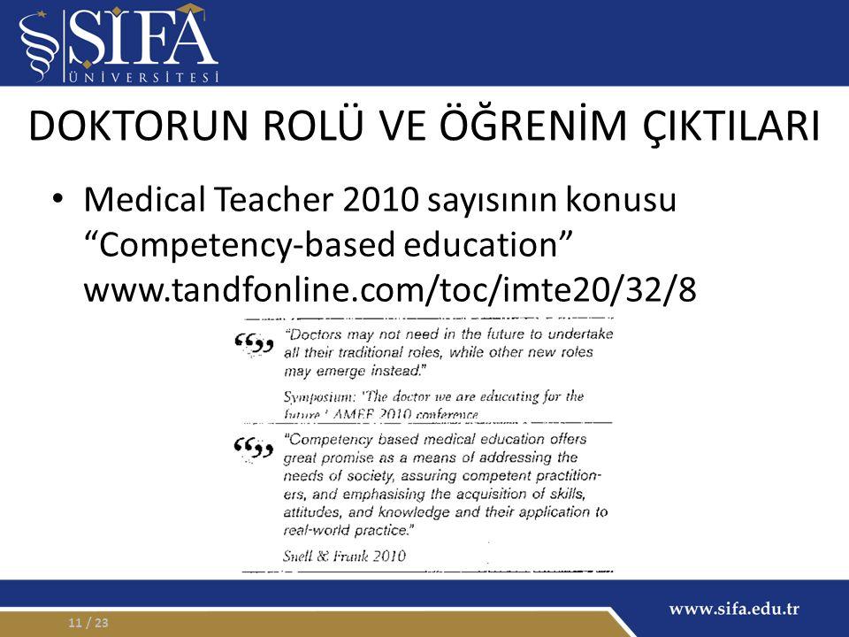 DOKTORUN ROLÜ VE ÖĞRENİM ÇIKTILARI Medical Teacher 2010 sayısının konusu Competency-based education www.tandfonline.com/toc/imte20/32/8 / 2311