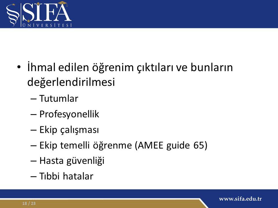 İhmal edilen öğrenim çıktıları ve bunların değerlendirilmesi – Tutumlar – Profesyonellik – Ekip çalışması – Ekip temelli öğrenme (AMEE guide 65) – Hasta güvenliği – Tıbbi hatalar / 2318
