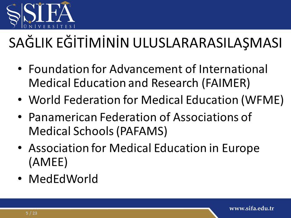 SAĞLIK EĞİTİMİNİN ULUSLARARASILAŞMASI Foundation for Advancement of International Medical Education and Research (FAIMER) World Federation for Medical