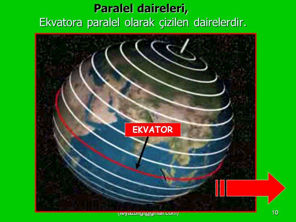 FEYAZ BİLGİ (feyazbilgi@gmail.com)9 Ülkemizin Matematik Konumu 36 K 42 K 26 D45 D