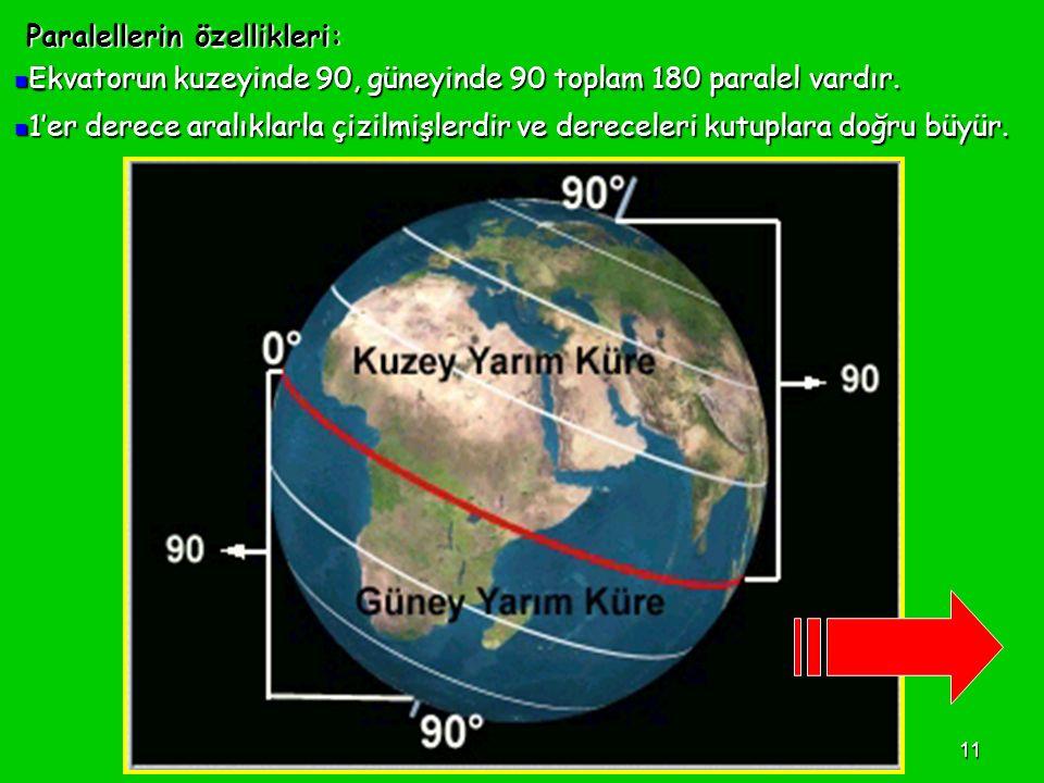 FEYAZ BİLGİ (feyazbilgi@gmail.com)10 Paralel daireleri, Ekvatora paralel olarak çizilen dairelerdir.