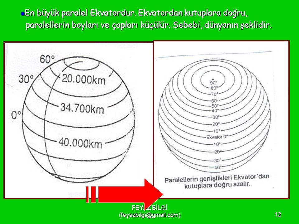 FEYAZ BİLGİ (feyazbilgi@gmail.com)11 Paralellerin özellikleri: Paralellerin özellikleri: Ekvatorun kuzeyinde 90, güneyinde 90 toplam 180 paralel vardır.