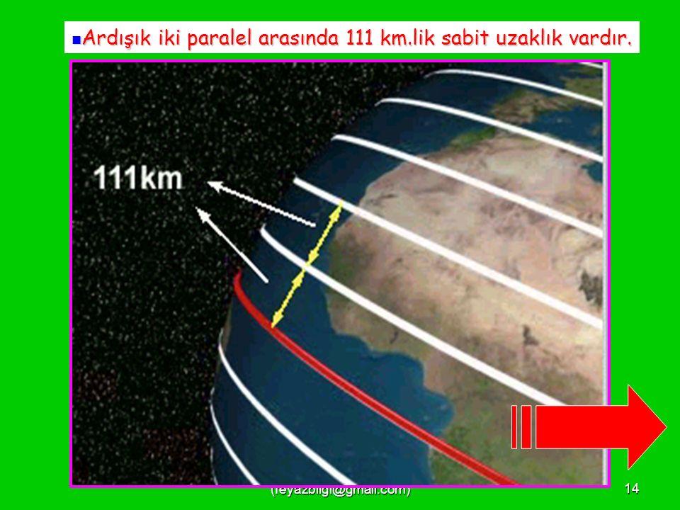 FEYAZ BİLGİ (feyazbilgi@gmail.com)13 Aynı dereceye sahip olan paralellerde ( mesela; 30 K ve 30 G gibi ) Yerçekimi Dünyanın dönüş hızı Uzunlukları 21 M ve 23 Eylülde güneş ışınlarının geliş açısı aynıdır.
