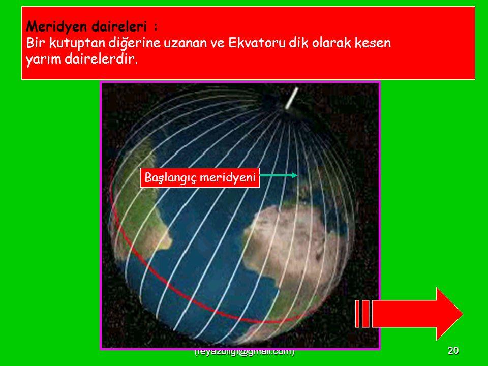 FEYAZ BİLGİ (feyazbilgi@gmail.com)19 ENLEM 1- İklimi etkiler.