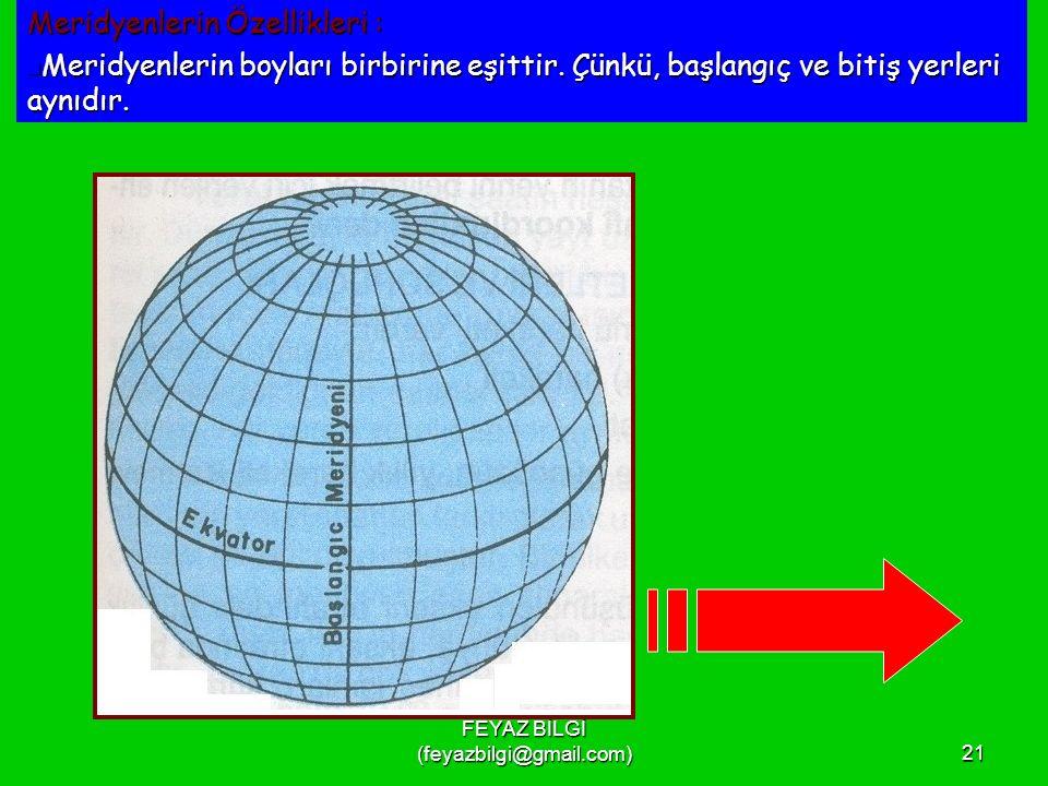 FEYAZ BİLGİ (feyazbilgi@gmail.com)20 Başlangıç meridyeni Meridyen daireleri : Bir kutuptan diğerine uzanan ve Ekvatoru dik olarak kesen yarım dairelerdir.