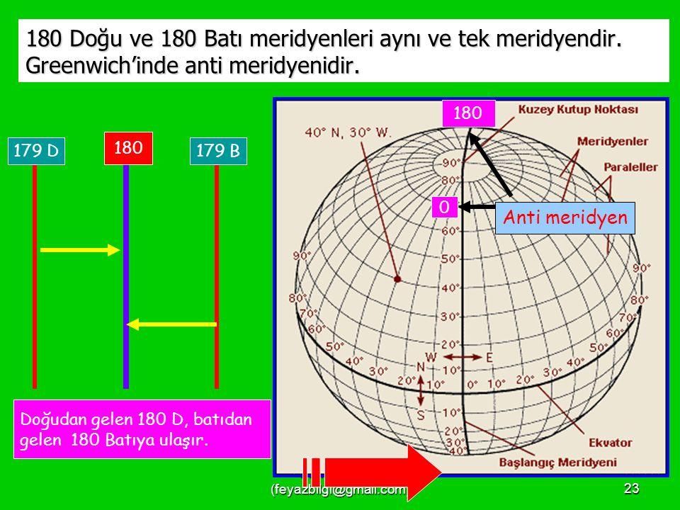 FEYAZ BİLGİ (feyazbilgi@gmail.com)22 Meridyenler arasındaki mesafe, Ekvatordan kutuplara doğru azalır.
