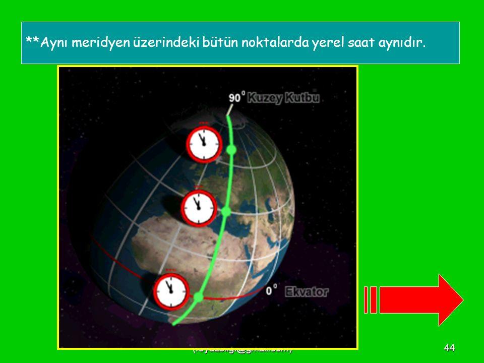 FEYAZ BİLGİ (feyazbilgi@gmail.com)43 Yerel Saat Hesaplama *Dünya, batıdan doğuya doğru döner.