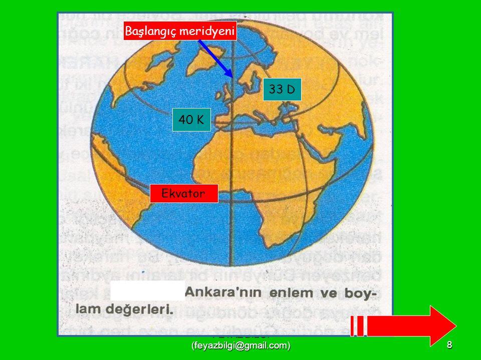 FEYAZ BİLGİ (feyazbilgi@gmail.com)7 Matematik konum; Bir yerin, Ekvatora ve başlangıç meridyenine olan uzaklığıdır.
