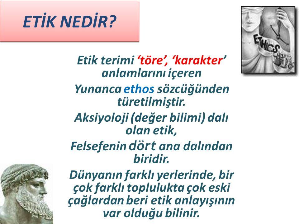 Etik terimi 'töre', 'karakter' anlamlarını içeren Yunanca ethos sözcüğünden türetilmiştir.