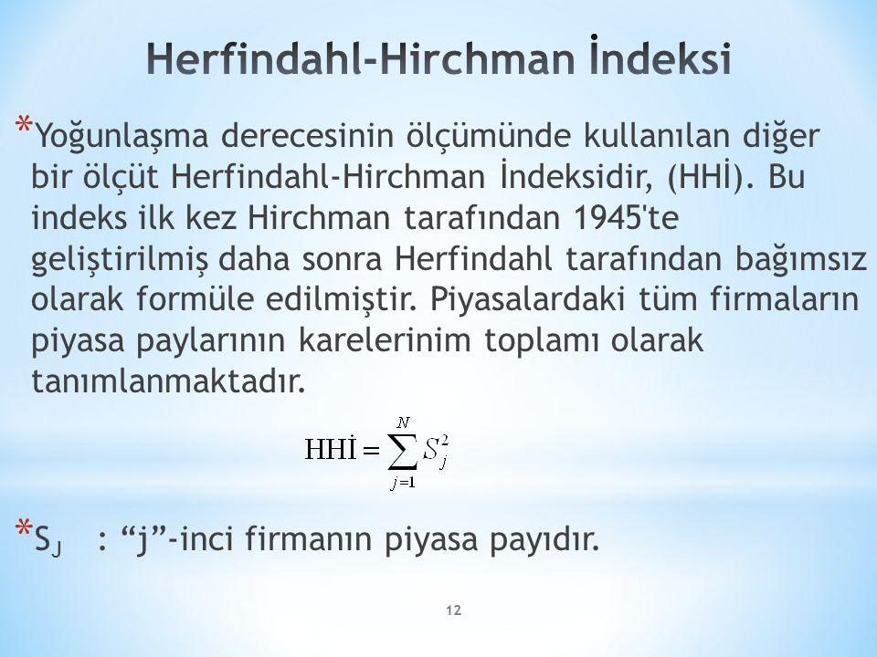 * Yoğunlaşma derecesinin ölçümünde kullanılan diğer bir ölçüt Herfindahl-Hirchman İndeksidir, (HHİ). Bu indeks ilk kez Hirchman tarafından 1945'te gel