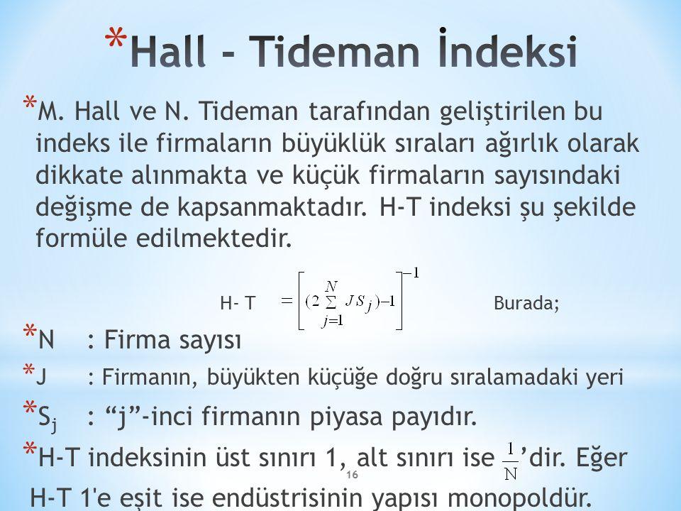 * M. Hall ve N. Tideman tarafından geliştirilen bu indeks ile firmaların büyüklük sıraları ağırlık olarak dikkate alınmakta ve küçük firmaların sayısı