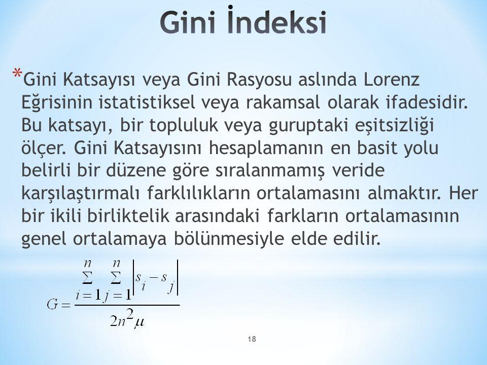 * Gini Katsayısı veya Gini Rasyosu aslında Lorenz Eğrisinin istatistiksel veya rakamsal olarak ifadesidir. Bu katsayı, bir topluluk veya guruptaki eşi