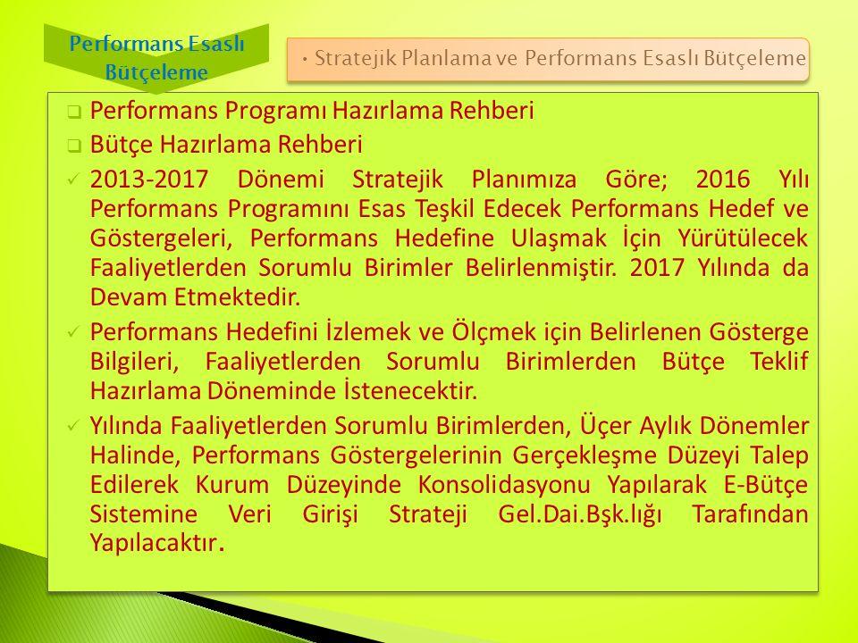  Performans Programı Hazırlama Rehberi  Bütçe Hazırlama Rehberi 2013-2017 Dönemi Stratejik Planımıza Göre; 2016 Yılı Performans Programını Esas Teşkil Edecek Performans Hedef ve Göstergeleri, Performans Hedefine Ulaşmak İçin Yürütülecek Faaliyetlerden Sorumlu Birimler Belirlenmiştir.