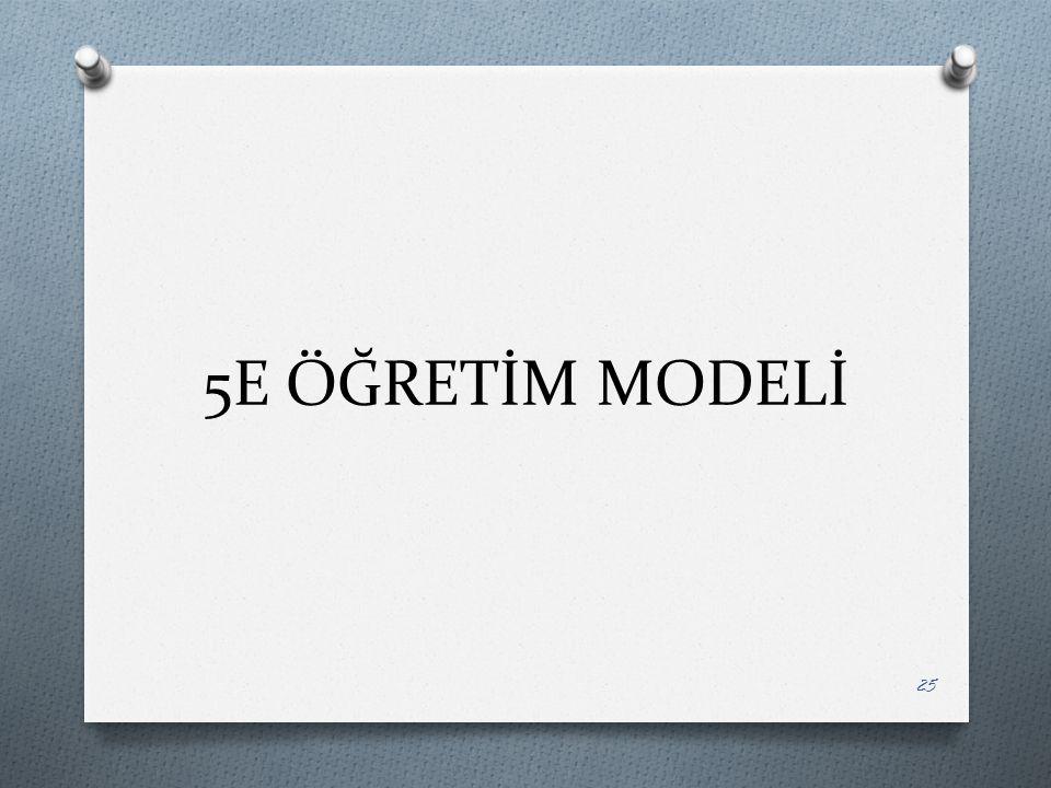 5E ÖĞRETİM MODELİ 25