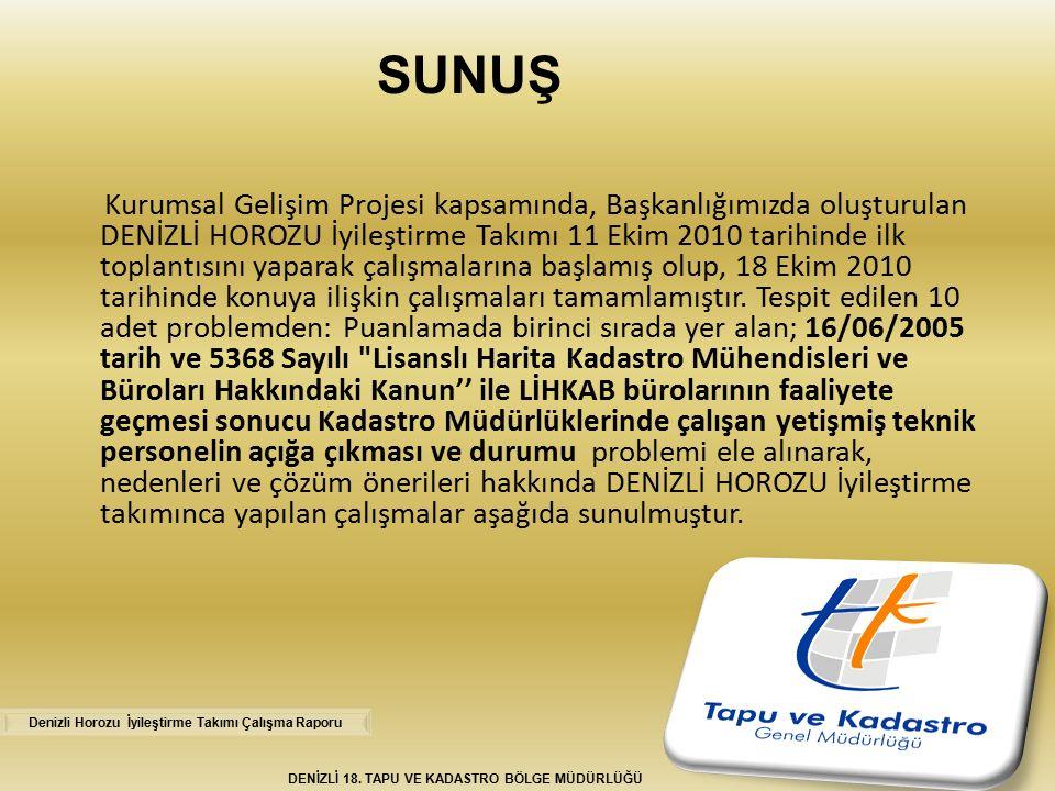 SUNUŞ Kurumsal Gelişim Projesi kapsamında, Başkanlığımızda oluşturulan DENİZLİ HOROZU İyileştirme Takımı 11 Ekim 2010 tarihinde ilk toplantısını yapar