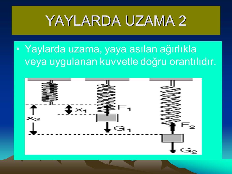 YAYLARDA UZAMA 2 Yaylarda uzama, yaya asılan ağırlıkla veya uygulanan kuvvetle doğru orantılıdır.