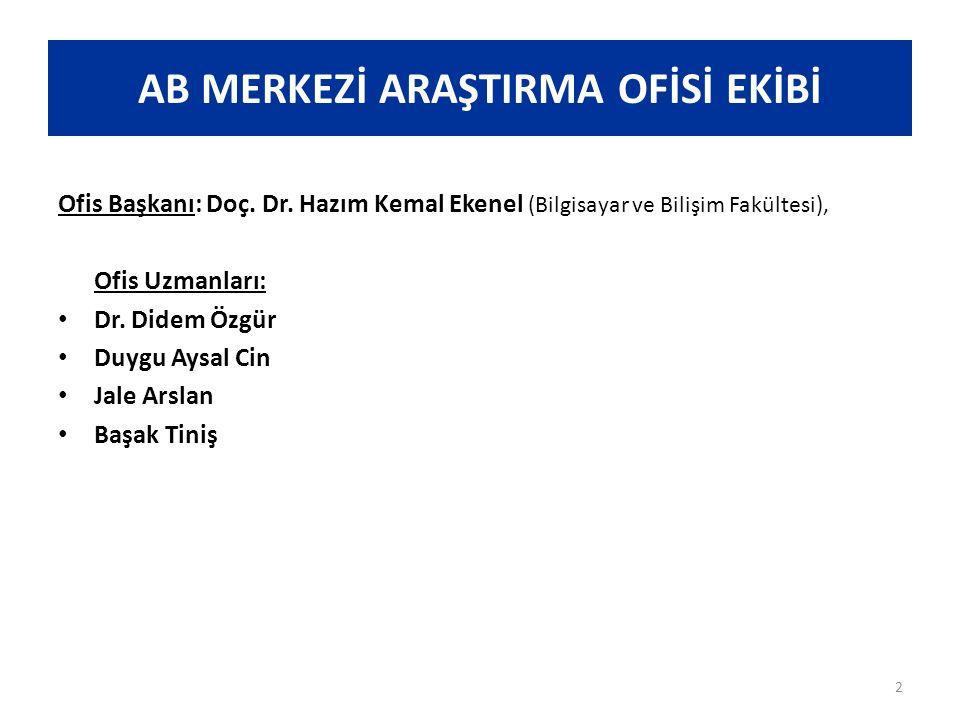 AB MERKEZİ ARAŞTIRMA OFİSİ EKİBİ Ofis Başkanı: Doç.