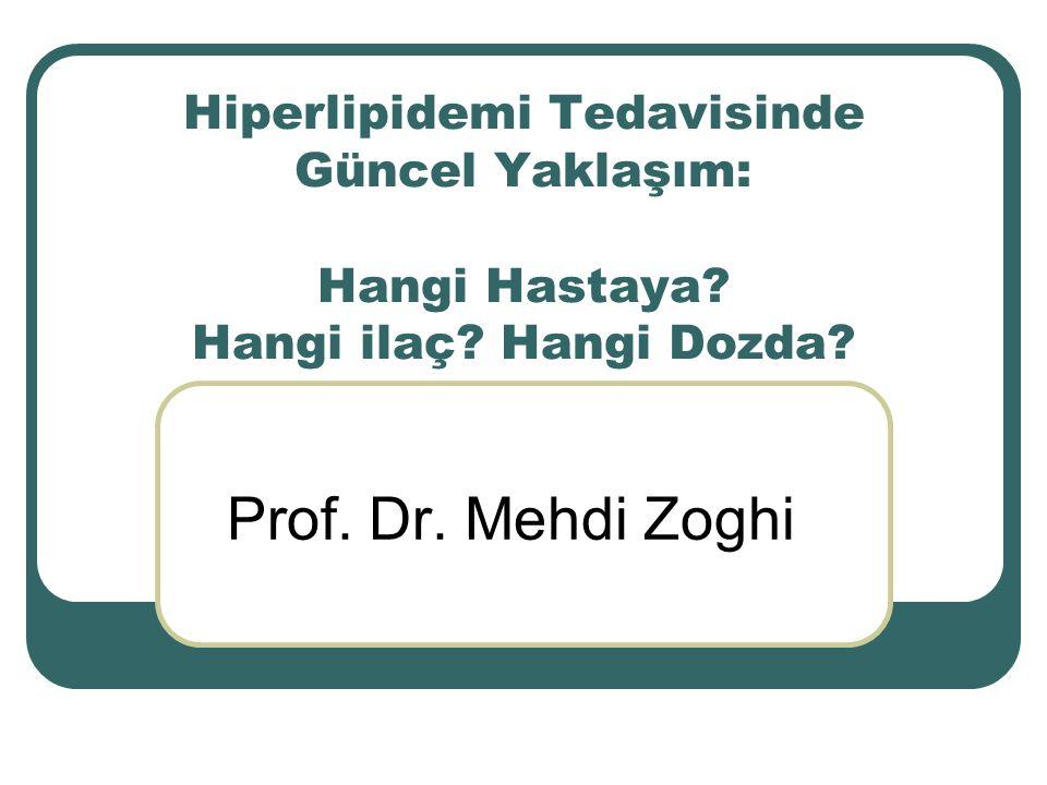 LDL (Hedef) Yaşam Tarzı Değişikliği İlaç tedavisi <100 mg/dl  100 mg/dl <130 mg/dl  130 mg/dl  160 mg/dl <160 mg/dl  160 mg/dl  190 mg/dl Hiperlipidemi Tedavisi: Hedef LDLDüşük Orta Yüksek Risk Düzeyi
