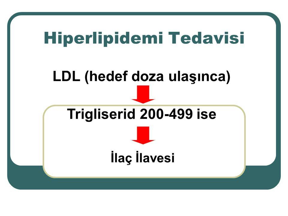 LDL (hedef doza ulaşınca) Trigliserid 200-499 ise İlaç İlavesi