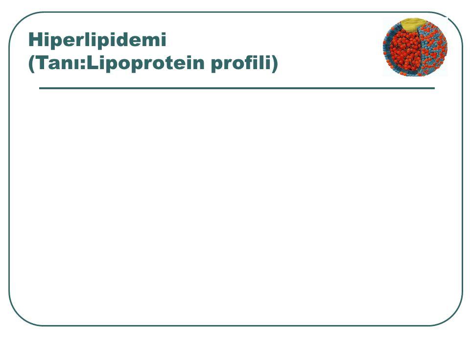 Total kolesterol (mg/dL) LDL-kolesterol (mg/dL) Trigliserid (mg/dL) Normal<200100-129 < 150 Sınırda yüksek 200-239130-159150-199 Yüksek≥240160-189200-499 Çok yüksek ≥190  500 Hiperlipidemi (Tanı:Lipoprotein profili)