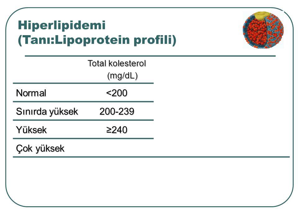 HDL(mg/dl) Düşük: < 40 Yüksek:  60
