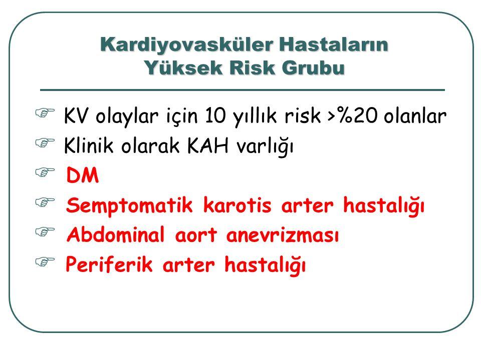 LDL-Kolesterol 50-75 mg/dl