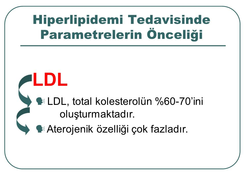 Atorvas.Simvas.Pravas.Fluvas.Rosuvas.(ezet + sim.)% Düşüş -102040--27 10204080--34 20401010/2041 40802010/4048 804010/80>55 Hiperlipidemi Tedavisi: Hedef LDL
