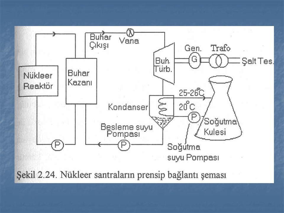 ALTERNATİF ENERJİ KAYNAKLARI