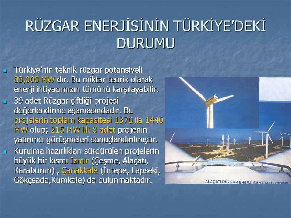 RÜZGAR ENERJİSİNİN TÜRKİYE'DEKİ DURUMU Türkiye'nin teknik rüzgar potansiyeli 83,000 MW dır. Bu miktar teorik olarak enerji ihtiyacımızın tümünü karşıl