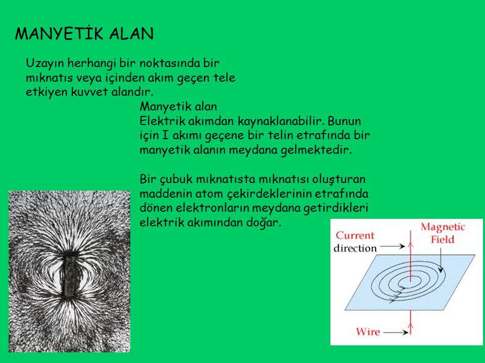 MANYETİK ALAN Uzayın herhangi bir noktasında bir mıknatıs veya içinden akım geçen tele etkiyen kuvvet alandır. Manyetik alan Elektrik akımdan kaynakla