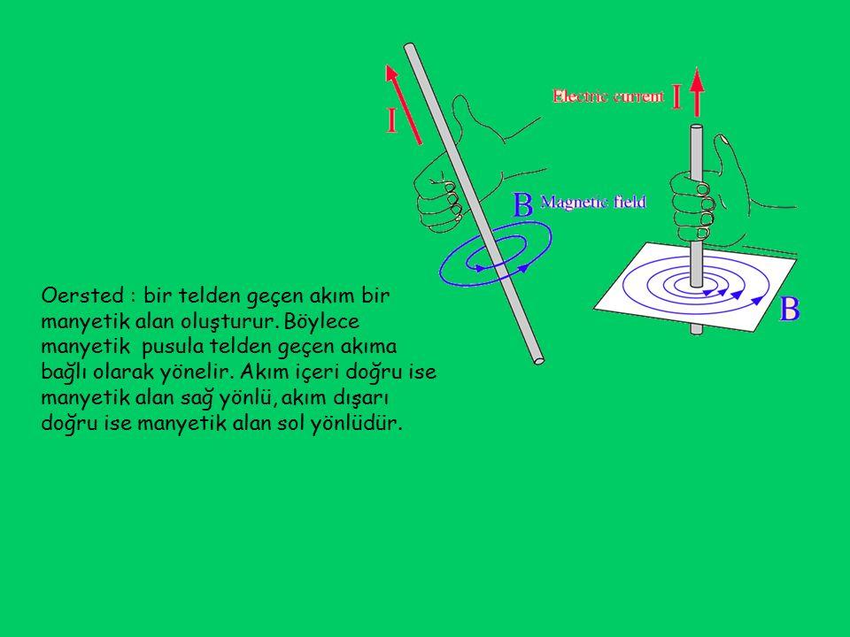 Oersted : bir telden geçen akım bir manyetik alan oluşturur. Böylece manyetik pusula telden geçen akıma bağlı olarak yönelir. Akım içeri doğru ise man