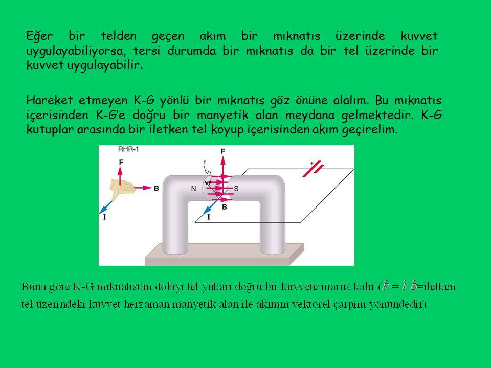 Eğer bir telden geçen akım bir mıknatıs üzerinde kuvvet uygulayabiliyorsa, tersi durumda bir mıknatıs da bir tel üzerinde bir kuvvet uygulayabilir. Ha