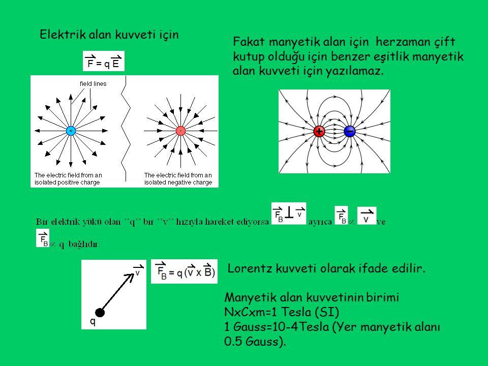 Elektrik alan kuvveti için Fakat manyetik alan için herzaman çift kutup olduğu için benzer eşitlik manyetik alan kuvveti için yazılamaz. Lorentz kuvve